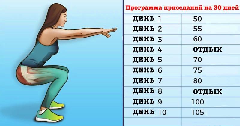 План упражнений: как за месяц подтянуть ягодицы в желаемую форму