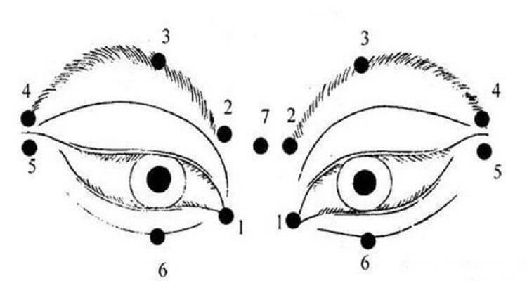 8 ритуалов для чёткого зрения