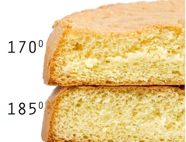 Запомните эти 14 правил, и ваш бисквит будет всегда мягким и мега пышным